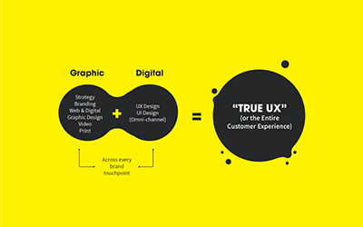 What We Do: Squix Digital and Squix Graphic